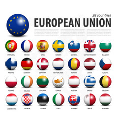 european union eu 3d circle balls line up and vector image