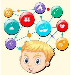 Boy head and science symbols vector