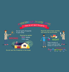 Fireworks safety infographic in correct preparing vector