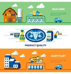 Milk Farm And Dairy Plant Banners vector image