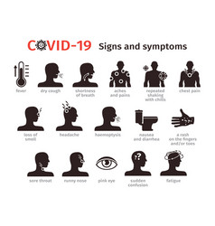 symptoms coronavirus covid-19 pandemic vector image