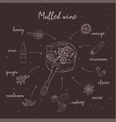 Doodle style mulled wine recipe3 vector