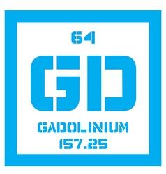 Gadolinium chemical element vector