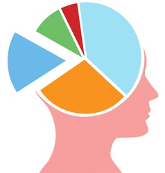 mind share person has a head for business as a fin vector image