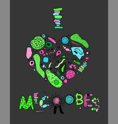 Microbiology poster image vector