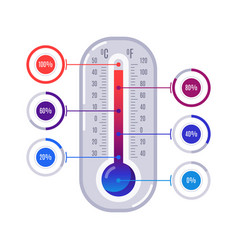 infographics thermometer hot and cold temperature vector image