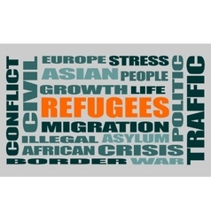 refugees words cloud vector image