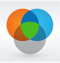 venn diagram flat style color infographics vector image