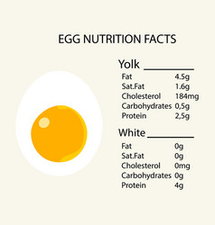 food icon calories chicken eggs half egg with vector image