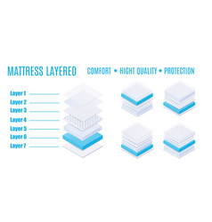 Matress layered with comfort high quality and vector