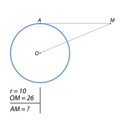 The task of finding the distance am vector