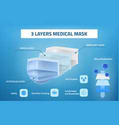 layered surgical mask realistic blue medical vector image