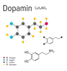 Chemical formula of the dopamin molecule vector