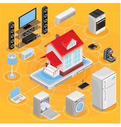 isometric abstract smart home vector image