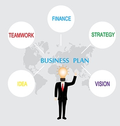 Business plan to process excellence vector image