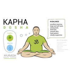 Kapha dosha - ayurvedic body type vector