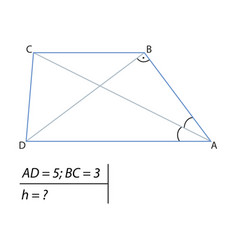 the problem of determining vector image vector image