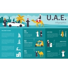 UAE infographic flat vector