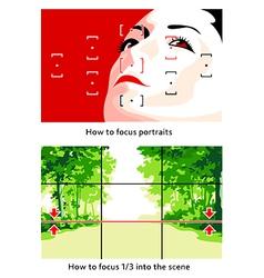 Camera focusing vector image vector image