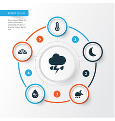 Meteorology icons set collection of colors vector