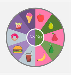 junk food and healthy food infographic vector image