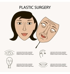 Facial plastic surgery concept vector