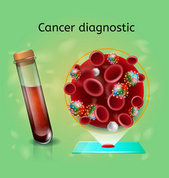 Hematologic research for early cancer diagnostic vector