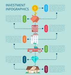 investment infographic concept in flat design vector image