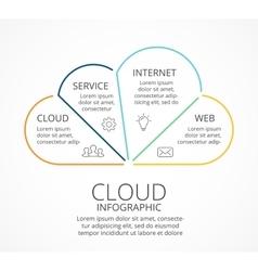 cloud services infographic linear diagram vector image