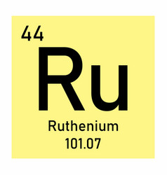 ruthenium chemical symbol vector image