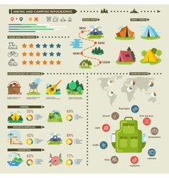 Camping and hiking infographics vector