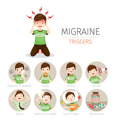 Young man with migraine triggers icons set vector