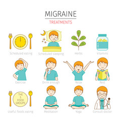 Migraine treatments icons set vector