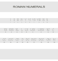 set monochrome icons with roman numerals vector image