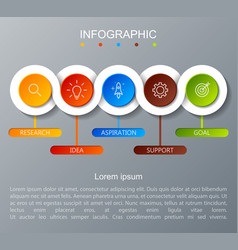 iinfographicfor cycle diagram with 5 concept vector image