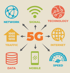 5g concept with icons and signs vector