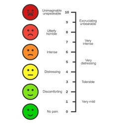 Pain scale chart vertical vector image