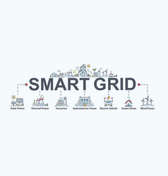 smart grid banner web icon for sustainable energy vector image