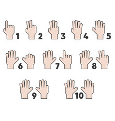 Children hand counting number one to ten vector