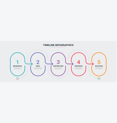thin line infographic template with 5 steps vector image