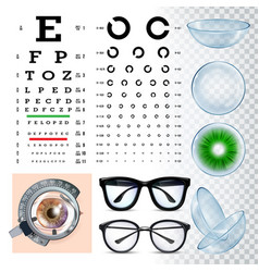 Ophthalmology tools sight examination equipment vector