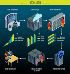 Isometric data center infographic concept vector