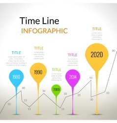 Infographic template witn timeline report points vector image