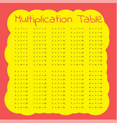 Multiplication table vector