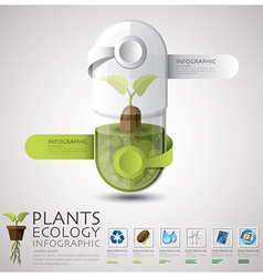 Pill Capsule Plant Ecology And Environment vector