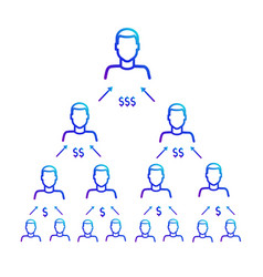 Scheme of work of the financial pyramid referral vector