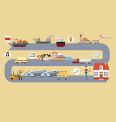 logistic horizontal banner route cartoon style vector image