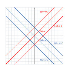 parallel lines on the coordinate plane 2 vector image