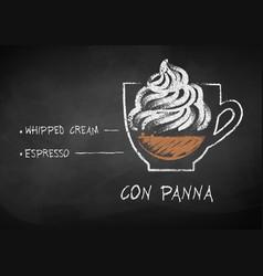 Chalk sketch of con panna coffee recipe vector