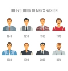 Men Fashion Avatar Evolution Icons Set vector